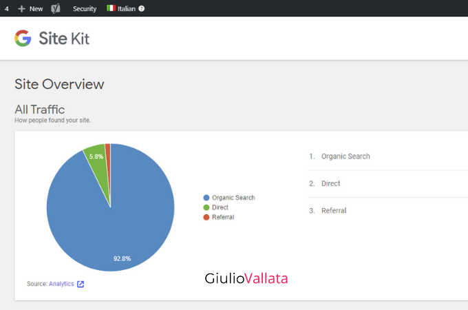 Site Kit by Google plugin dashboard on WordPress
